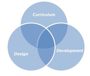 curriculum-design-merewood-consulting-mark-edwards